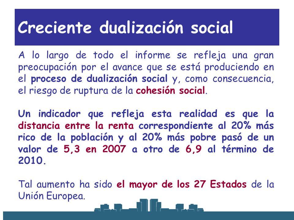 Creciente dualización social A lo largo de todo el informe se refleja una gran preocupación por el avance que se está produciendo en el proceso de dua