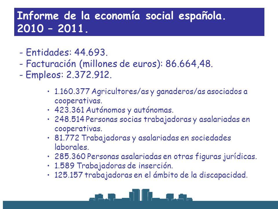 Informe de la economía social española. 2010 – 2011. - Entidades: 44.693. - Facturación (millones de euros): 86.664,48. - Empleos: 2.372.912. 1.160.37