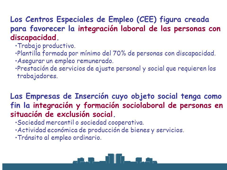 Los Centros Especiales de Empleo (CEE) figura creada para favorecer la integración laboral de las personas con discapacidad. Trabajo productivo. Plant