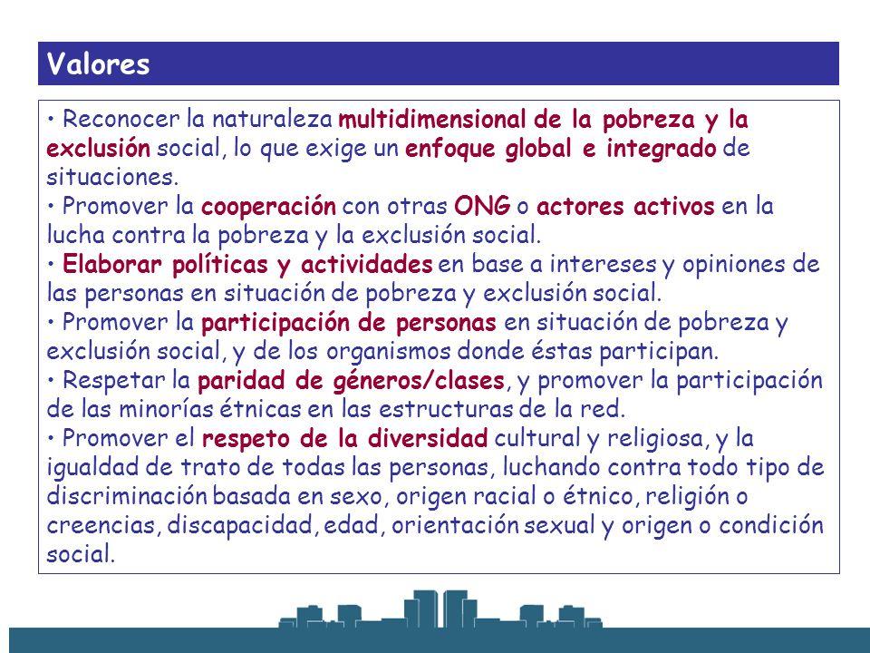 Valores Reconocer la naturaleza multidimensional de la pobreza y la exclusión social, lo que exige un enfoque global e integrado de situaciones. Promo