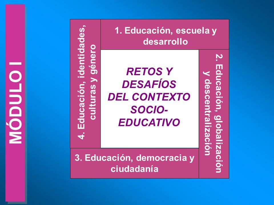 RETOS Y DESAFÍOS DEL CONTEXTO SOCIO- EDUCATIVO MÓDULO I 1. Educación, escuela y desarrollo 4. Educación, identidades, culturas y género 3. Educación,