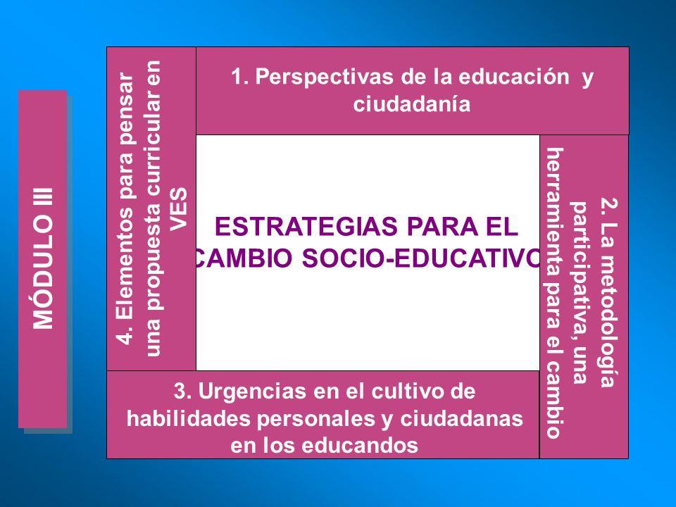 MÓDULO III ESTRATEGIAS PARA EL CAMBIO SOCIO-EDUCATIVO 2. La metodología participativa, una herramienta para el cambio 1. Perspectivas de la educación
