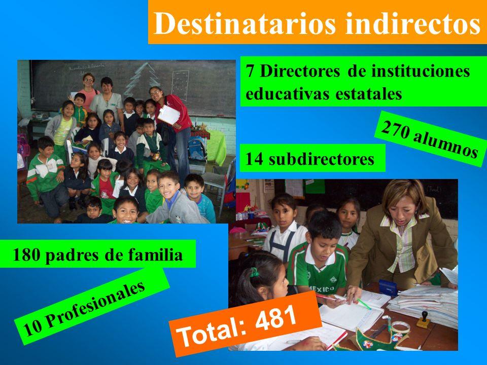 7 Directores de instituciones educativas estatales 180 padres de familia 270 alumnos 10 Profesionales 14 subdirectores Destinatarios indirectos Total: