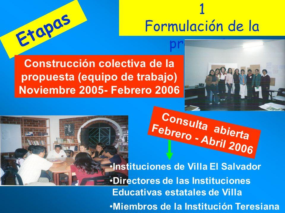 Etapas Construcción colectiva de la propuesta (equipo de trabajo) Noviembre 2005- Febrero 2006 1 Formulación de la propuesta Consulta abierta Febrero