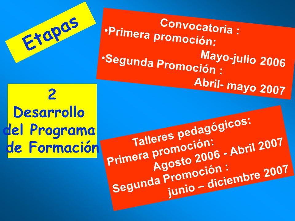 Etapas 2 Desarrollo del Programa de Formación Convocatoria : Primera promoción: Mayo-julio 2006 Segunda Promoción : Abril- mayo 2007 Talleres pedagógi