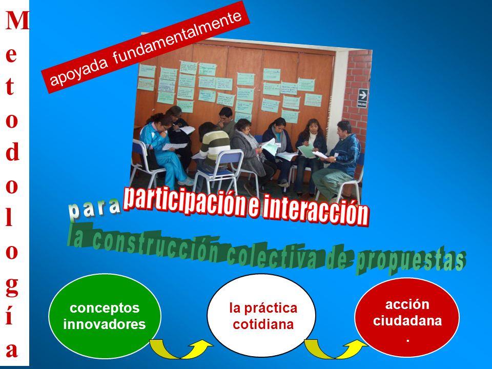 apoyada fundamentalmente MetodologíaMetodología la práctica cotidiana conceptos innovadores acción ciudadana.
