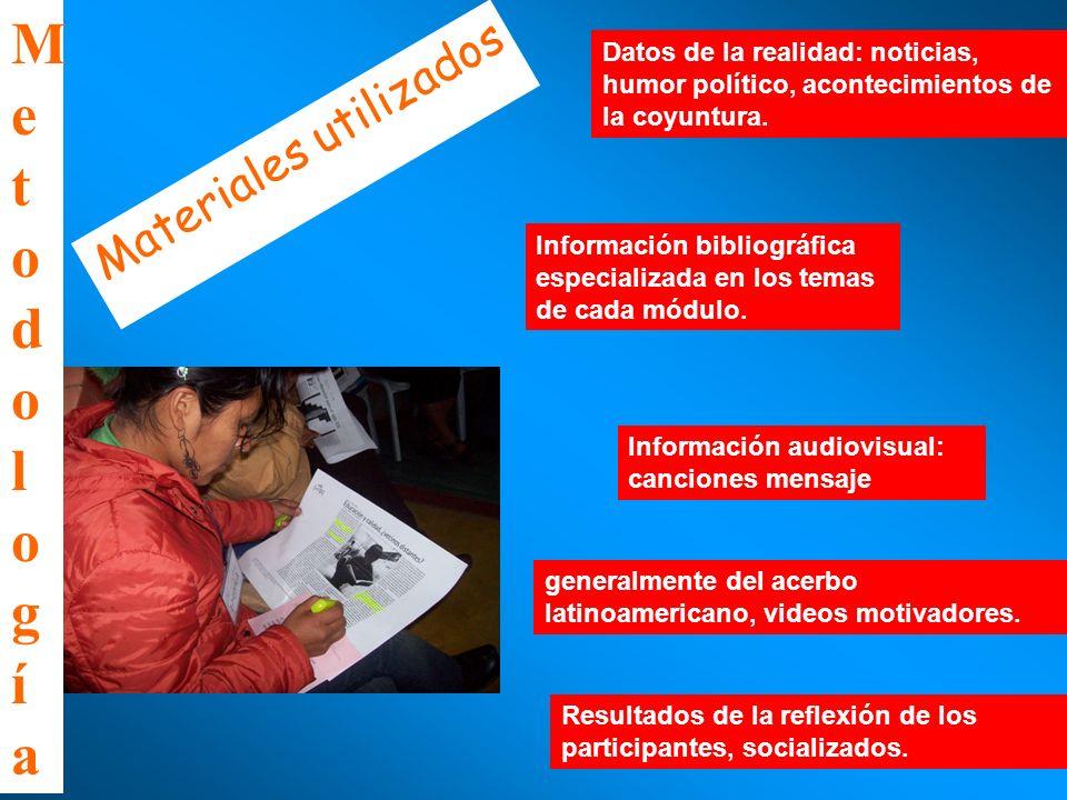 Resultados de la reflexión de los participantes, socializados. Materiales utilizados MetodologíaMetodología Datos de la realidad: noticias, humor polí
