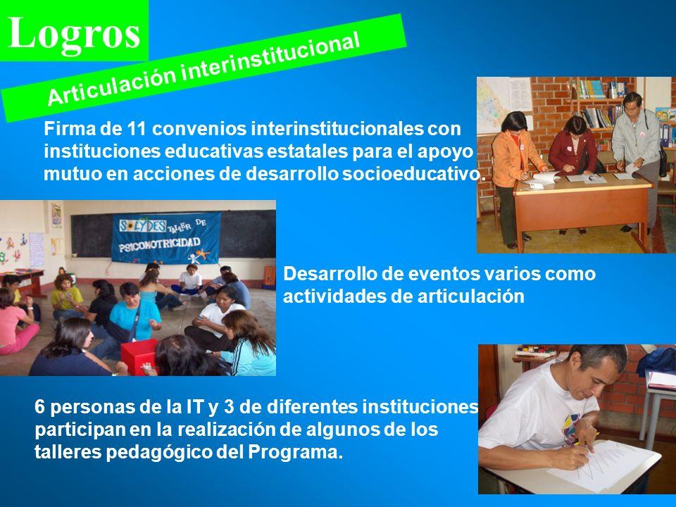 Desarrollo de eventos varios como actividades de articulación 6 personas de la IT y 3 de diferentes instituciones participan en la realización de algu