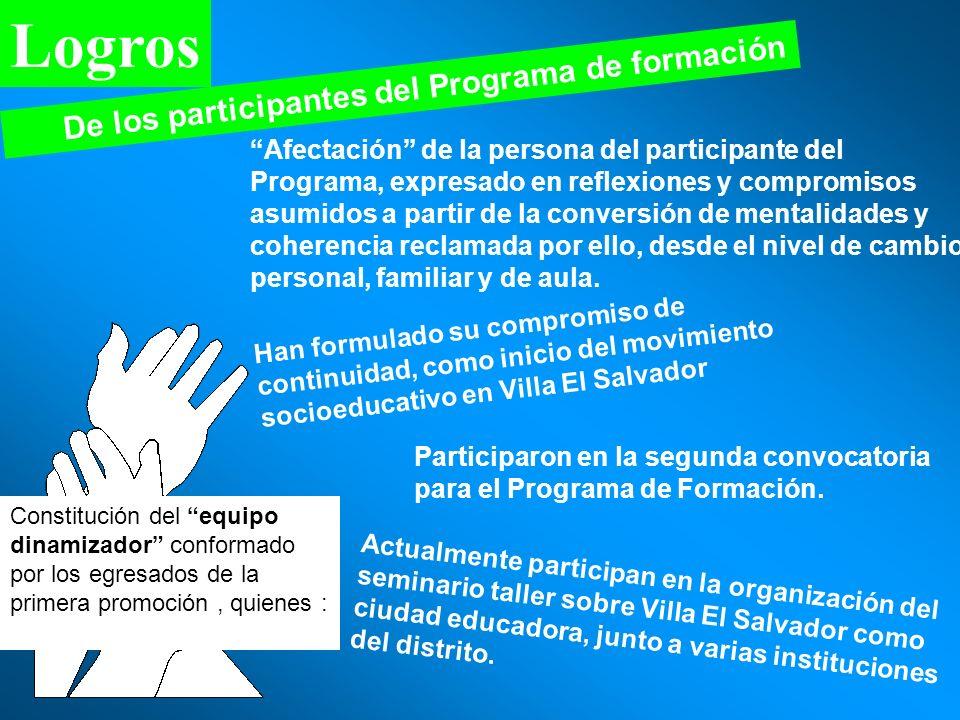 Afectación de la persona del participante del Programa, expresado en reflexiones y compromisos asumidos a partir de la conversión de mentalidades y co