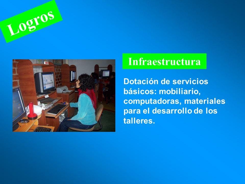 Logros Dotación de servicios básicos: mobiliario, computadoras, materiales para el desarrollo de los talleres. Infraestructura