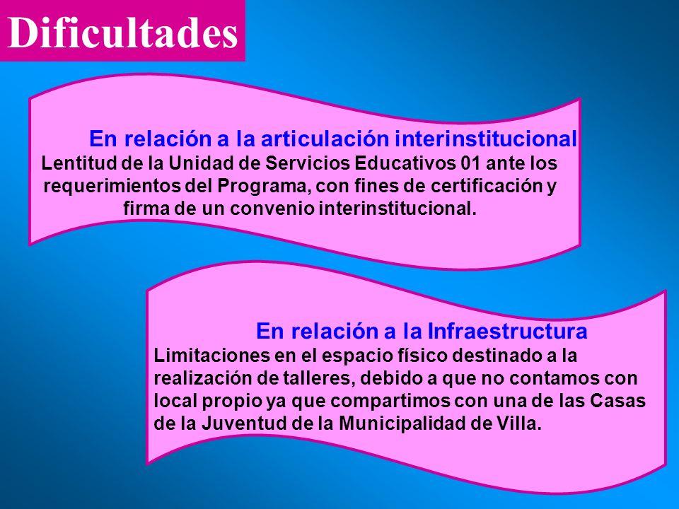 Dificultades En relación a la articulación interinstitucional Lentitud de la Unidad de Servicios Educativos 01 ante los requerimientos del Programa, c