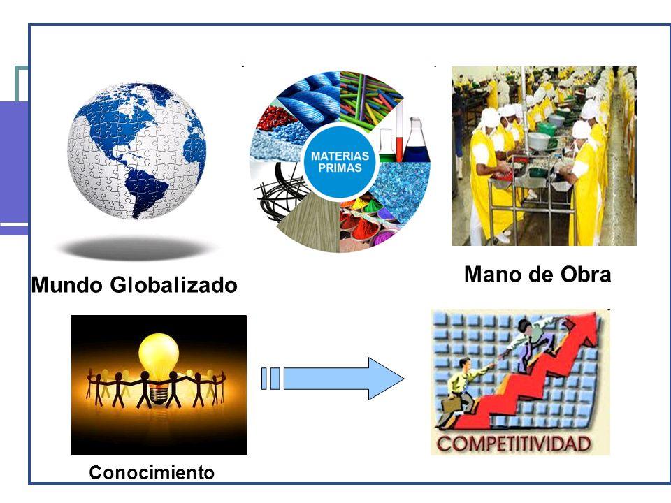 Mundo Globalizado Mano de Obra Conocimiento