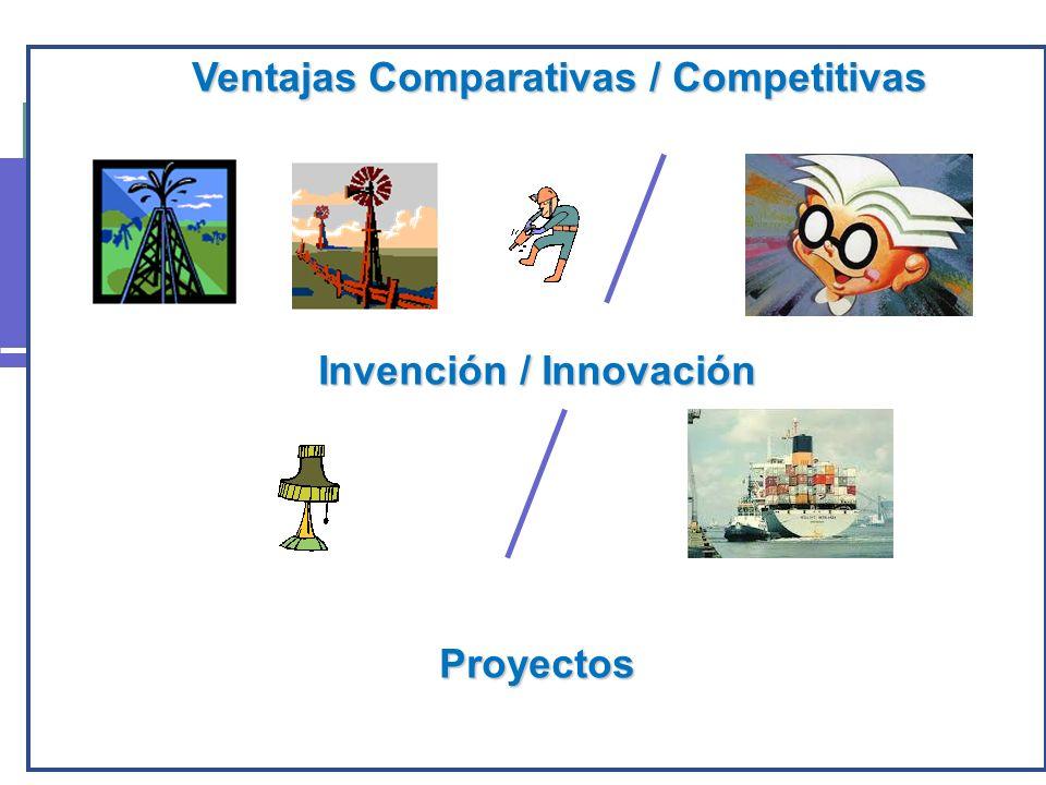Ventajas Comparativas / Competitivas Ventajas Comparativas / Competitivas Invención / Innovación Proyectos