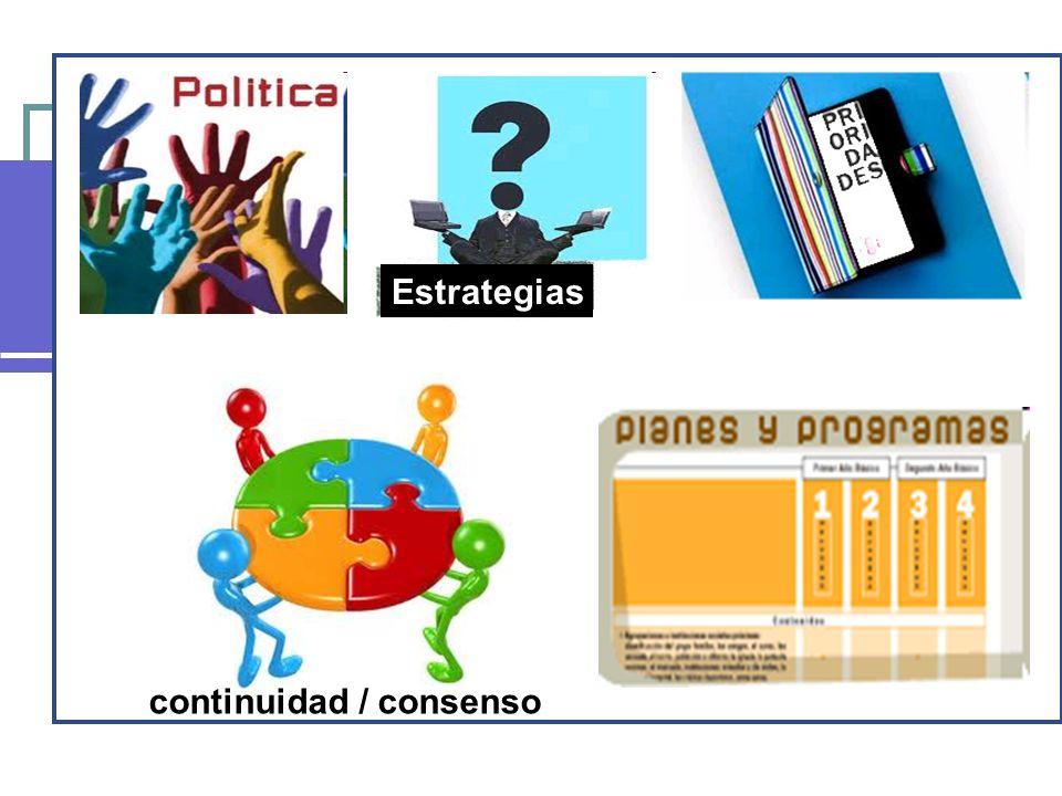 Estrategias continuidad / consenso