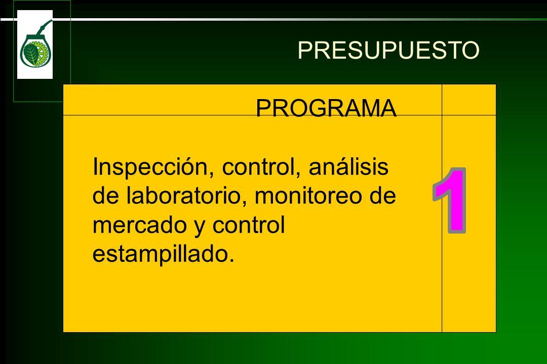 Inspección, control, análisisde laboratorio, monitoreo demercado y controlestampillado.