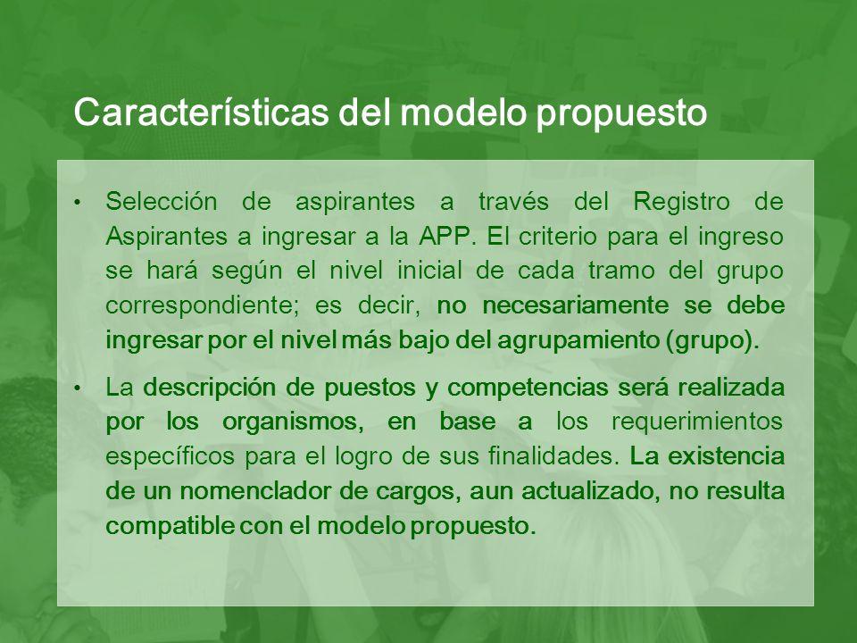 Selección de aspirantes a través del Registro de Aspirantes a ingresar a la APP.