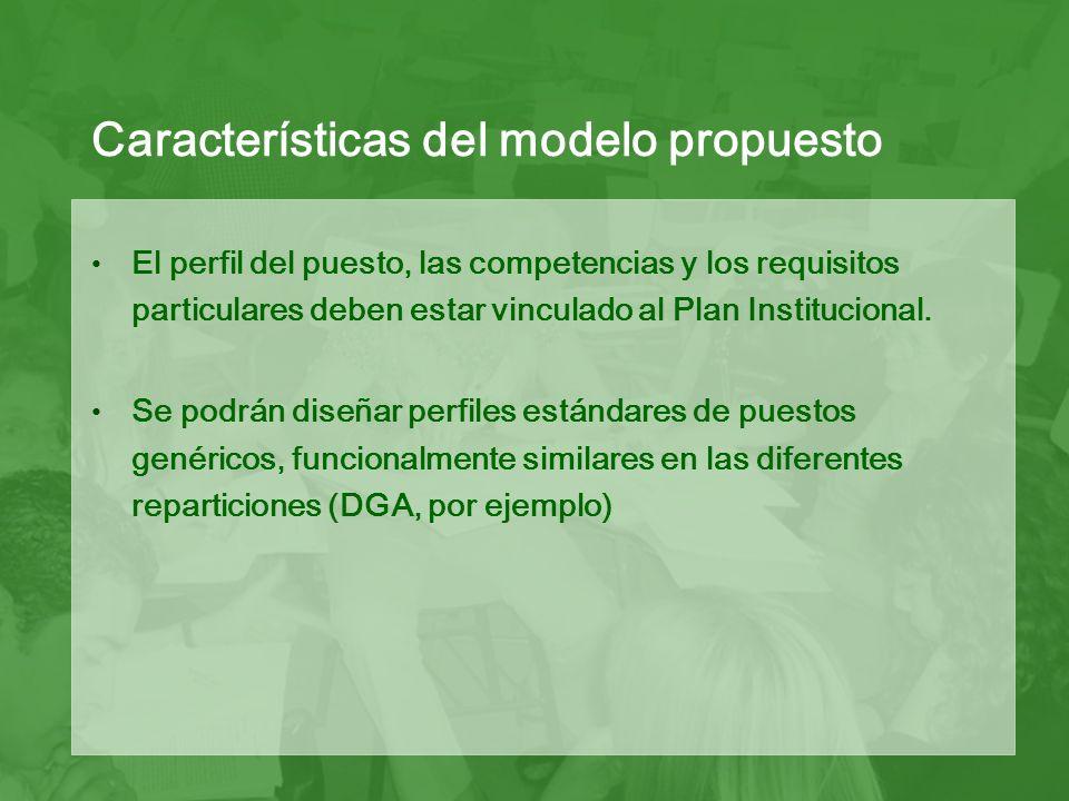 El perfil del puesto, las competencias y los requisitos particulares deben estar vinculado al Plan Institucional.