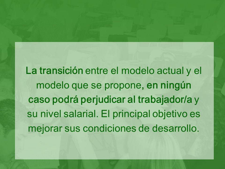 La transición entre el modelo actual y el modelo que se propone, en ningún caso podrá perjudicar al trabajador/a y su nivel salarial.