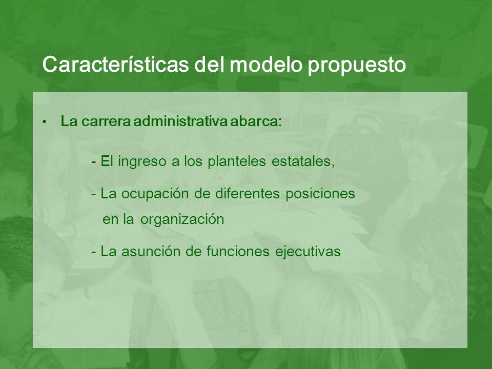 Características del modelo propuesto La carrera administrativa abarca: - El ingreso a los planteles estatales, - La ocupación de diferentes posiciones en la organización - La asunción de funciones ejecutivas
