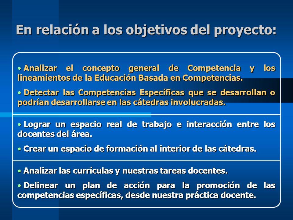 En relación a los objetivos del proyecto: Analizar el concepto general de Competencia y los lineamientos de la Educación Basada en Competencias.