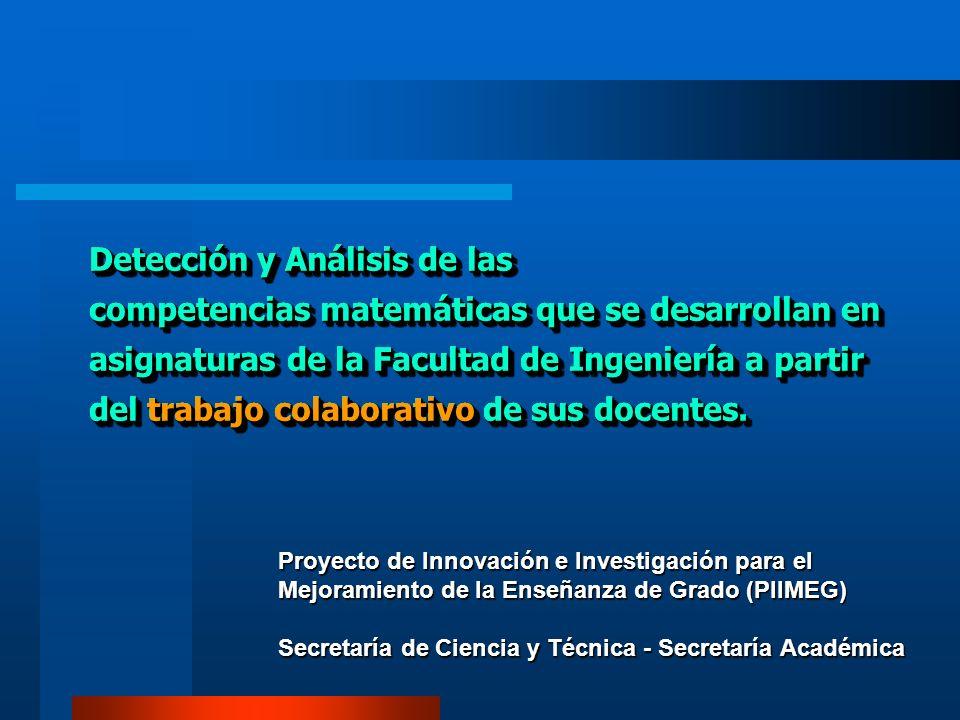 Detección y Análisis de las competencias matemáticas que se desarrollan en asignaturas de la Facultad de Ingeniería a partir del trabajo colaborativo de sus docentes.
