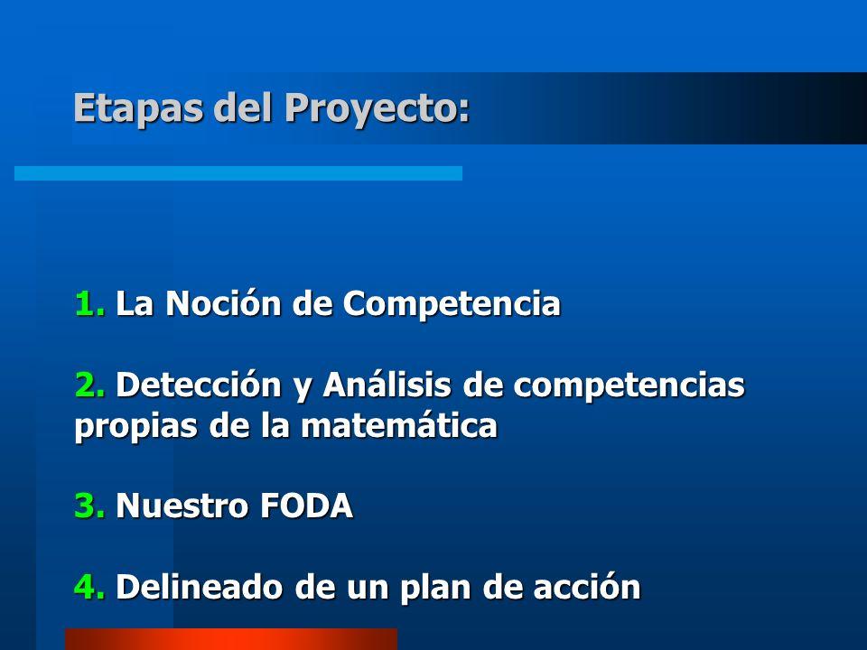 1.La Noción de Competencia 2. Detección y Análisis de competencias propias de la matemática 3.