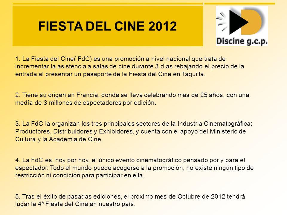 DATOS EVENTO FIESTA DEL CINE 2012 DEL LUNES 15 AL DOMINGO 21 DE OCTUBRE ENTREGA PASAPORTE LUNES 22 MARTES 23 MIERCOLES 24 ENTRADA CINE A 2