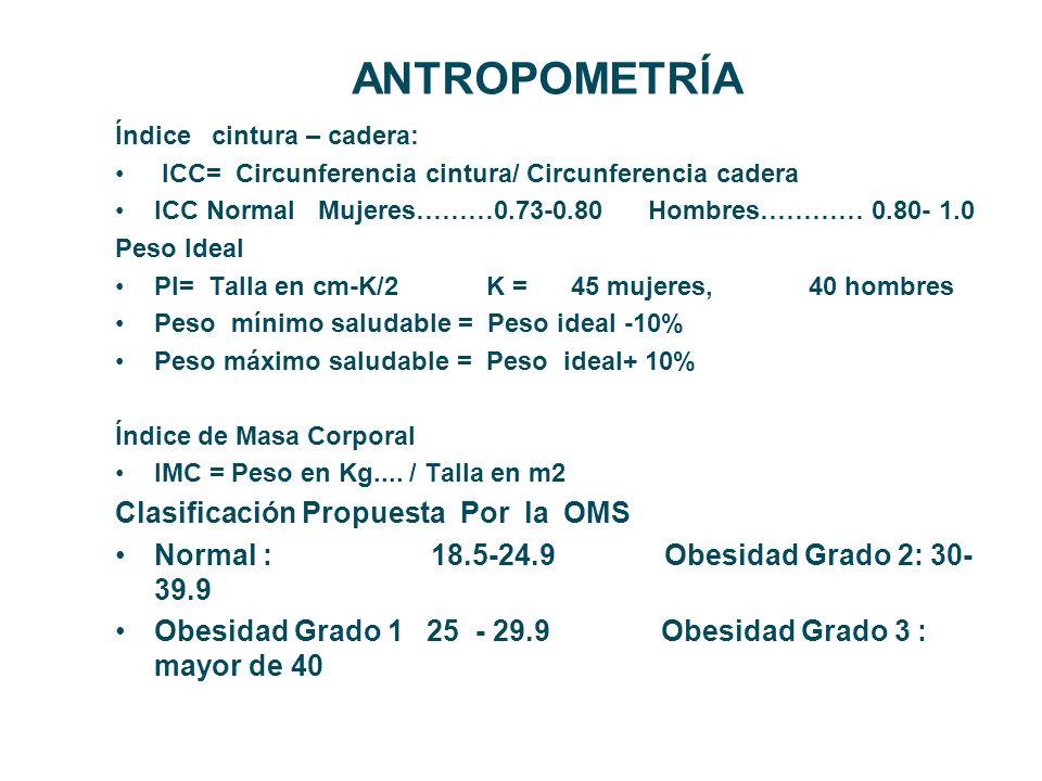 ANTROPOMETRÍA Índice cintura – cadera: ICC= Circunferencia cintura/ Circunferencia cadera ICC Normal Mujeres………0.73-0.80 Hombres………… 0.80- 1.0 Peso Id