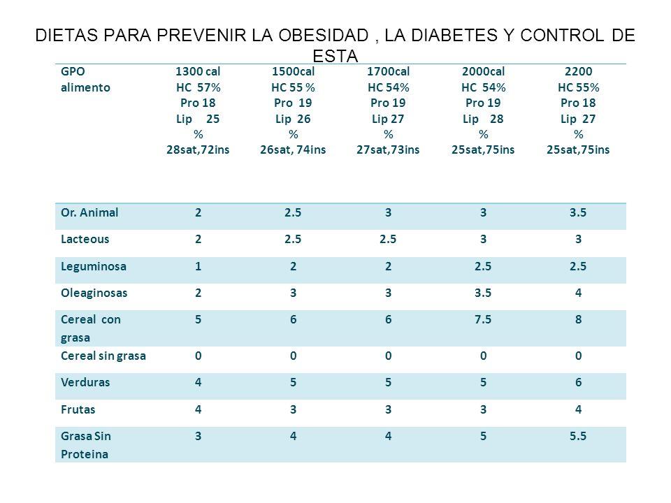 DIETAS PARA PREVENIR LA OBESIDAD, LA DIABETES Y CONTROL DE ESTA GPO alimento 1300 cal HC 57% Pro 18 Lip 25 % 28sat,72ins 1500cal HC 55 % Pro 19 Lip 26