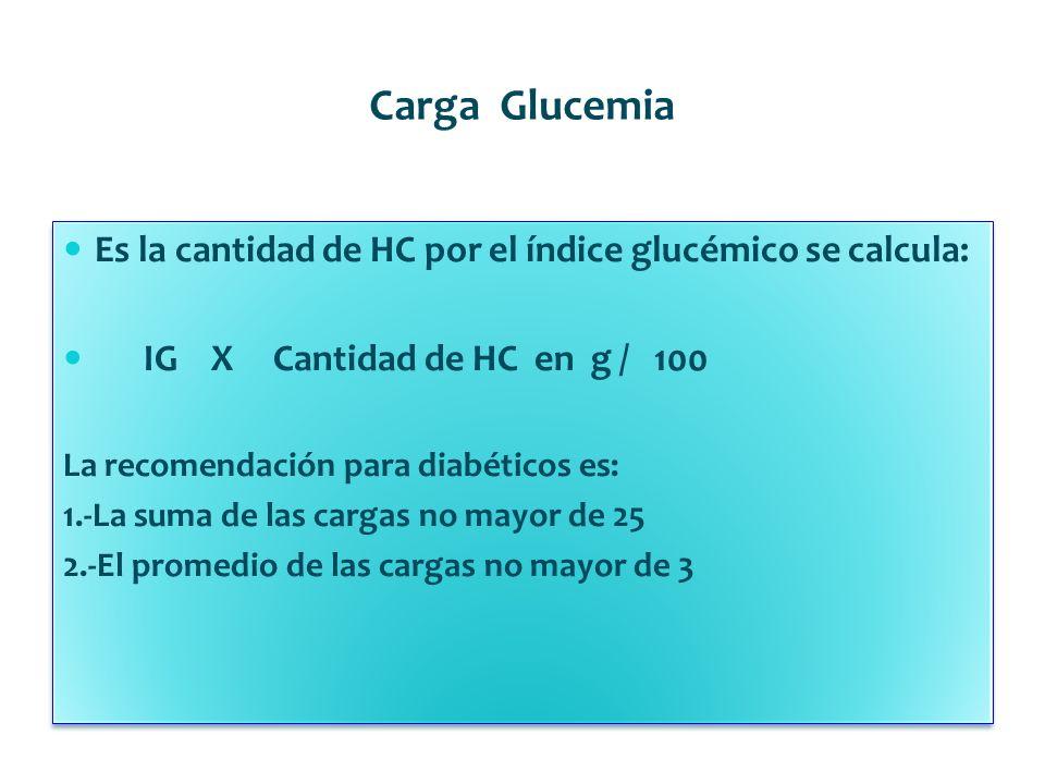 Carga Glucemia Es la cantidad de HC por el índice glucémico se calcula: IG X Cantidad de HC en g / 100 La recomendación para diabéticos es: 1.-La suma
