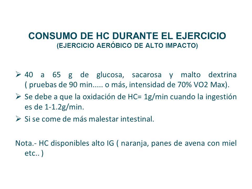 CONSUMO DE HC DURANTE EL EJERCICIO (EJERCICIO AERÓBICO DE ALTO IMPACTO) 40 a 65 g de glucosa, sacarosa y malto dextrina ( pruebas de 90 min..... o más
