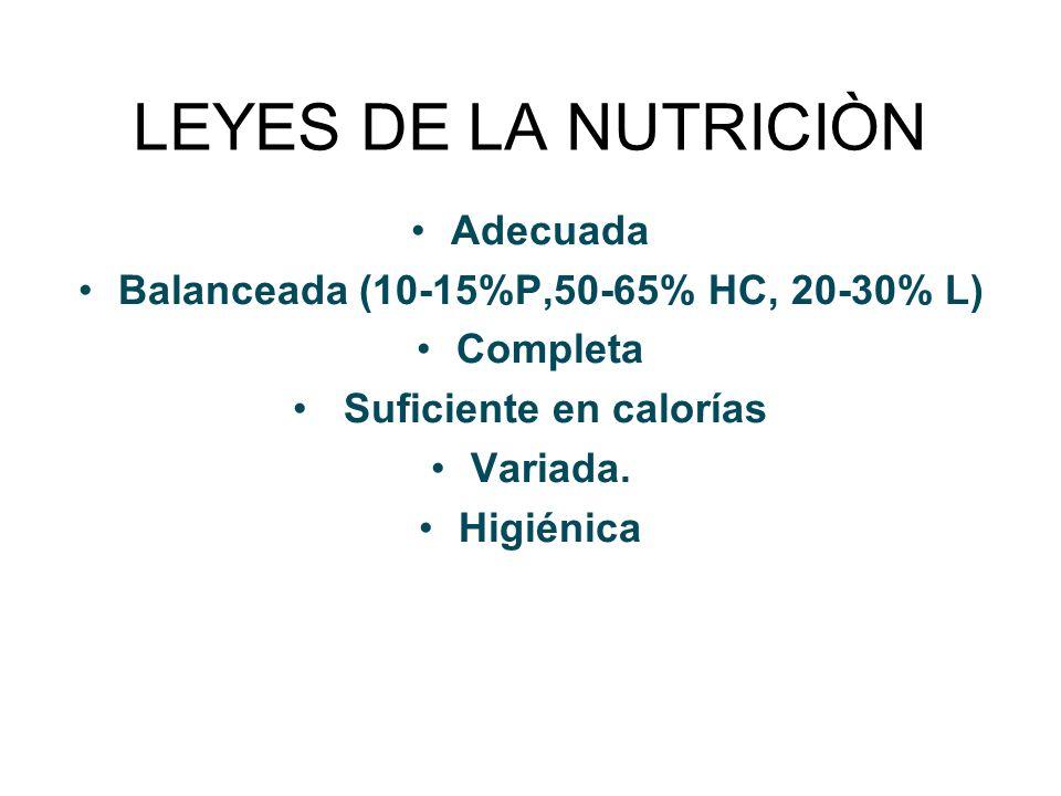 LEYES DE LA NUTRICIÒN Adecuada Balanceada (10-15%P,50-65% HC, 20-30% L) Completa Suficiente en calorías Variada. Higiénica