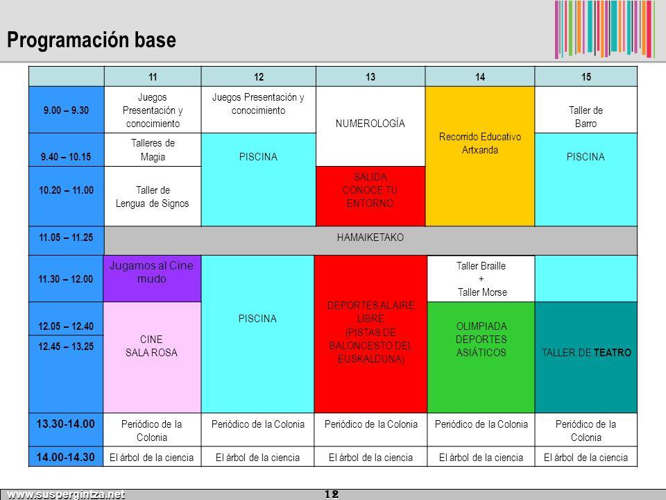 Programación base www.suspergintza.net 12 1112131415 9.00 – 9.30 Juegos Presentación y conocimiento NUMEROLOGÍA Recorrido Educativo Artxanda Taller de