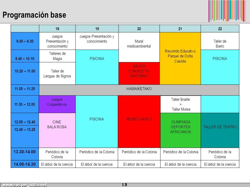 Programación base www.suspergintza.net 13 1819202122 9.00 – 9.30 Juegos Presentación y conocimiento Mural medioambiental Recorrido Educativo Parque de