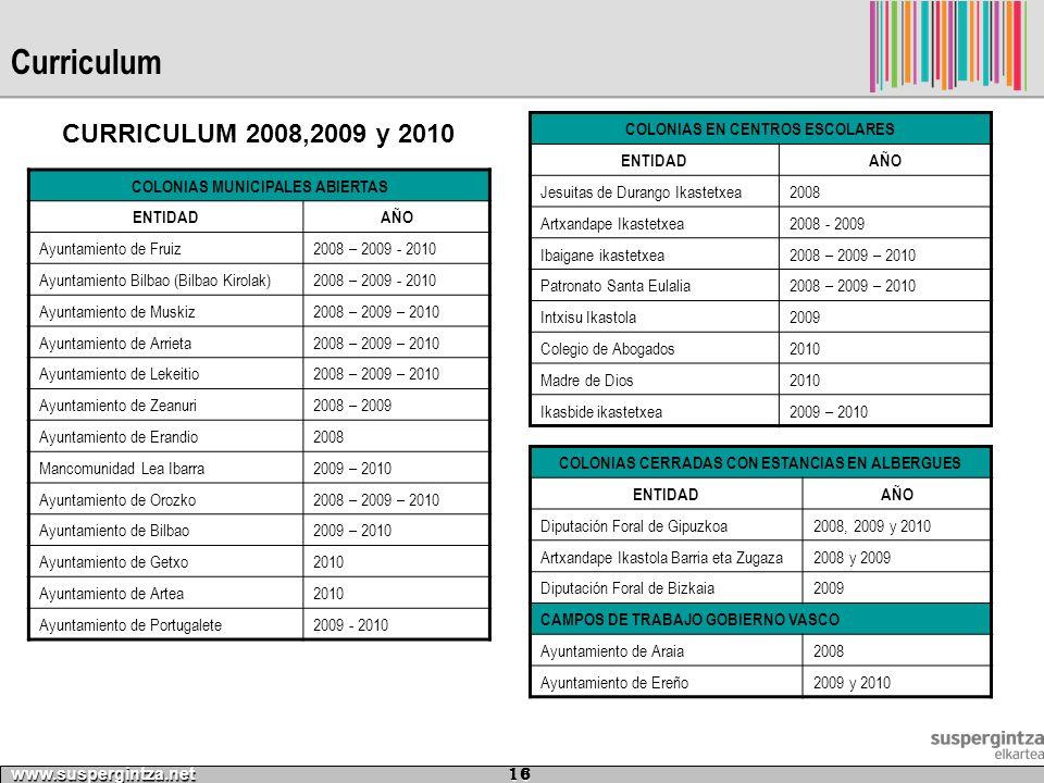 Curriculum www.suspergintza.net 16 CURRICULUM 2008,2009 y 2010 COLONIAS MUNICIPALES ABIERTAS ENTIDADAÑO Ayuntamiento de Fruiz2008 – 2009 - 2010 Ayunta