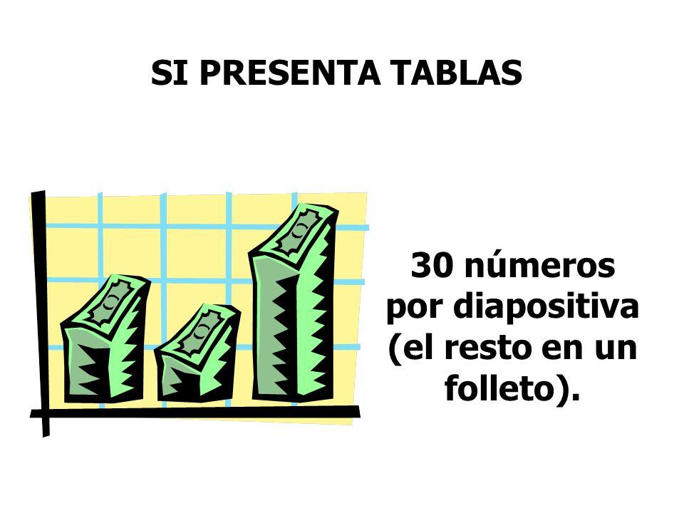 SI PRESENTA TABLAS 30 números por diapositiva (el resto en un folleto).