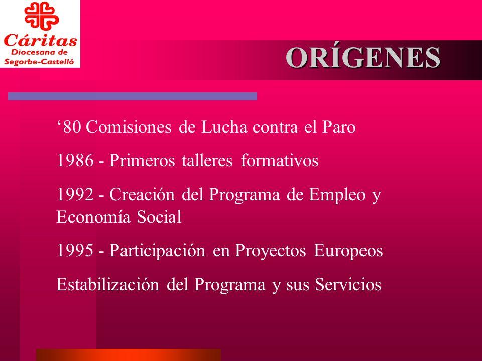 LÍNEAS DE ACTUACIÓN Ayudar a las personas y familias afectadas por el desempleo.