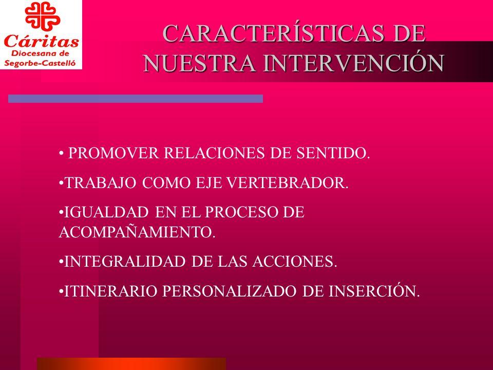 CARACTERÍSTICAS DE NUESTRA INTERVENCIÓN PROMOVER RELACIONES DE SENTIDO.