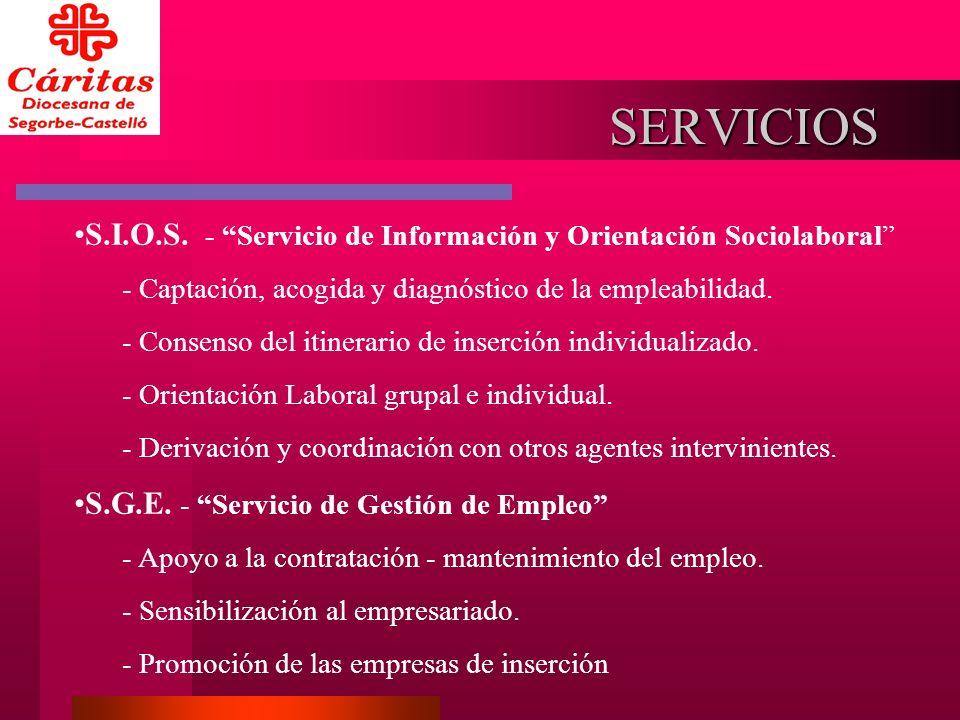 SERVICIOS S.I.O.S.