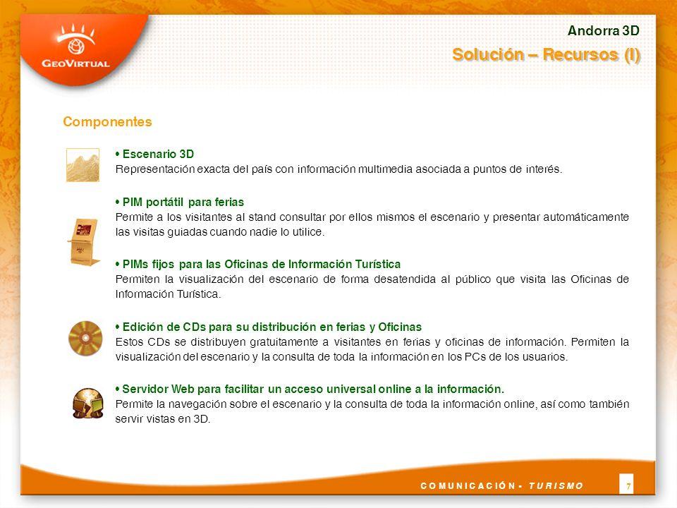 Escenario 3D Representación exacta del país con información multimedia asociada a puntos de interés. Componentes Andorra 3D Solución – Recursos (I) C