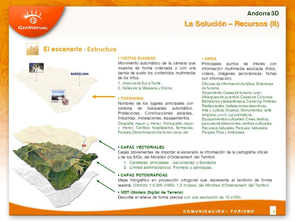 El escenario - Estructura Andorra 3D La Solución – Recursos (II) C O M U N I C A C I Ó N - T U R I S M O 8 VISITAS GUIADAS Movimiento automático de la