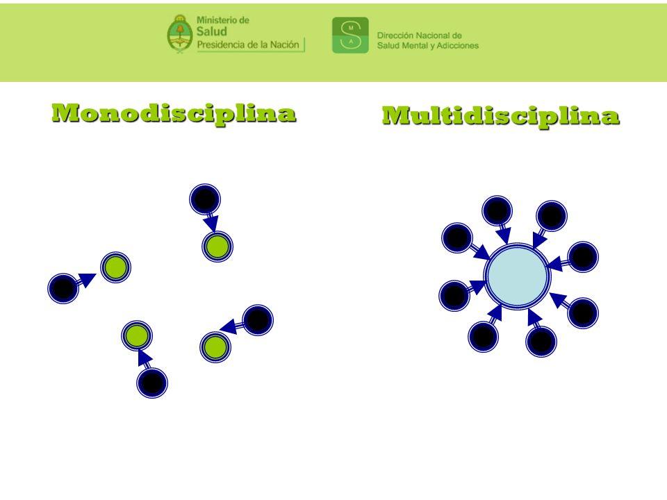 Monodisciplina Multidisciplina