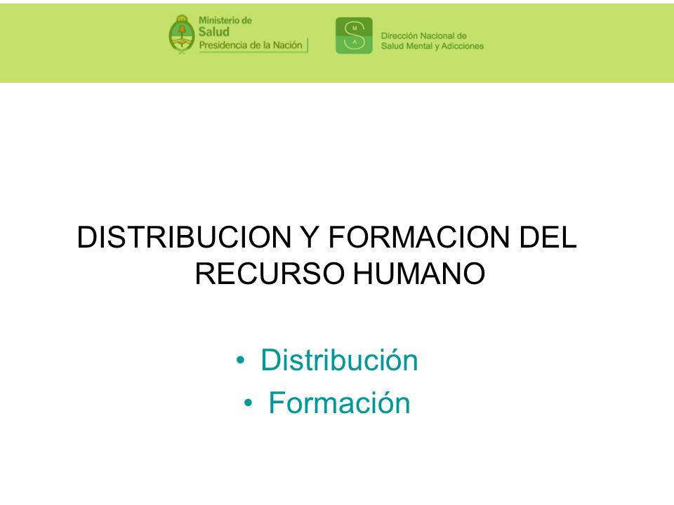 DISTRIBUCION Y FORMACION DEL RECURSO HUMANO Distribución Formación