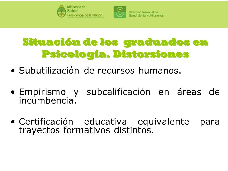 Situación de los graduados en Psicología. Distorsiones Subutilización de recursos humanos. Empirismo y subcalificación en áreas de incumbencia. Certif