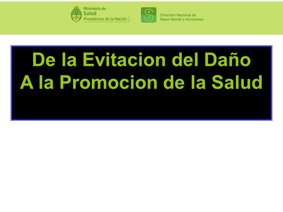 Promoción y ProtecciónPrevención Específica Primaria Secundaria Terciaria
