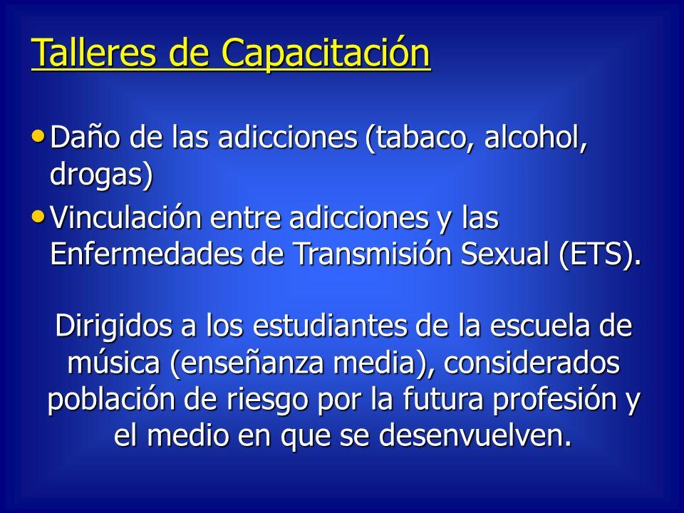 Talleres de Capacitación Daño de las adicciones (tabaco, alcohol, drogas) Daño de las adicciones (tabaco, alcohol, drogas) Vinculación entre adiccione