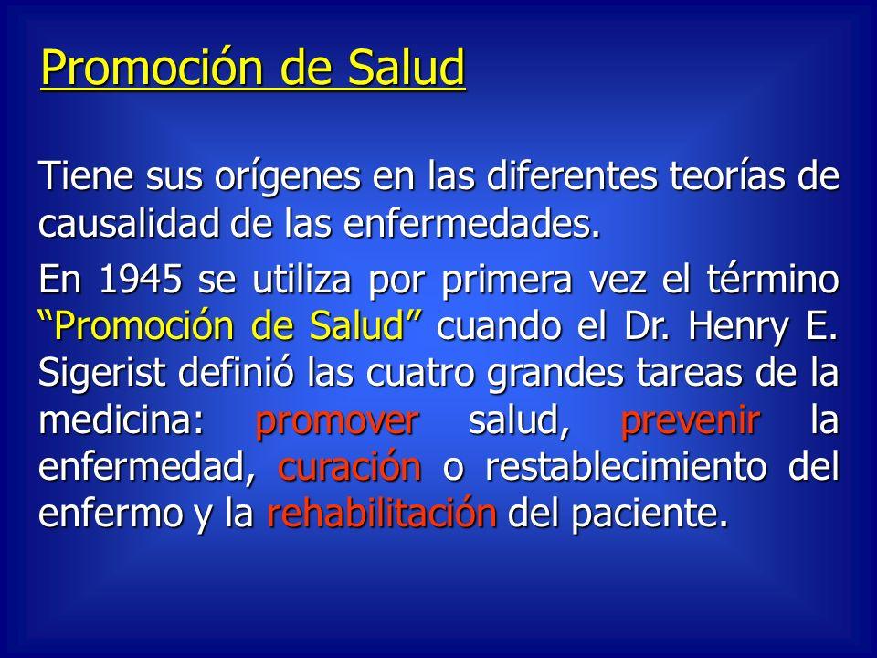 Promoción de Salud Tiene sus orígenes en las diferentes teorías de causalidad de las enfermedades. En 1945 se utiliza por primera vez el término Promo