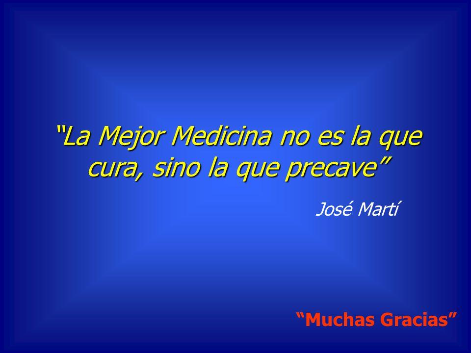 La Mejor Medicina no es la que cura, sino la que precave José Martí Muchas Gracias