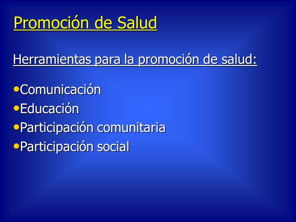Promoción de Salud Herramientas para la promoción de salud: Comunicación Comunicación Educación Educación Participación comunitaria Participación comu