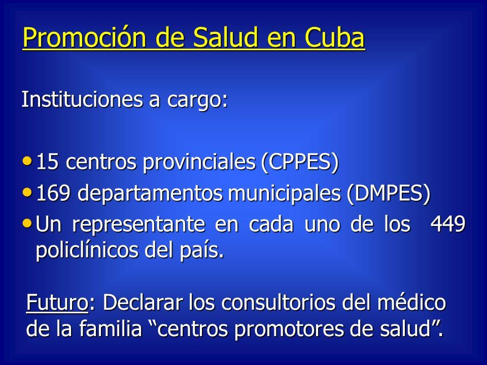 Promoción de Salud en Cuba Instituciones a cargo: 15 centros provinciales (CPPES) 15 centros provinciales (CPPES) 169 departamentos municipales (DMPES